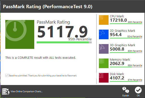 Passmark Rating.png