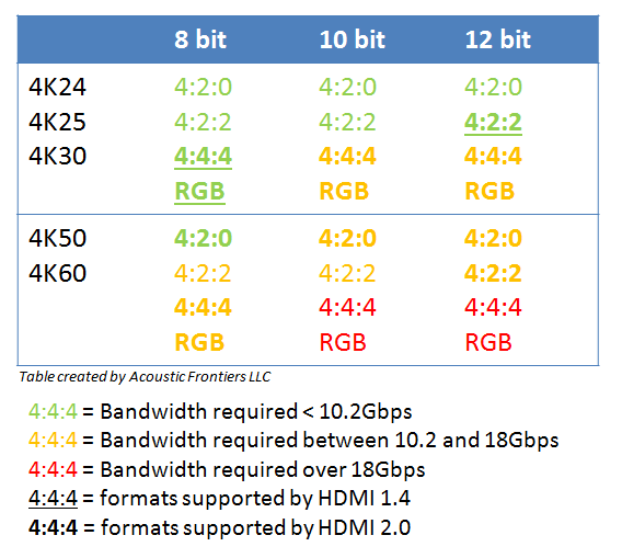 HDMI_versions_and_formats_3.png