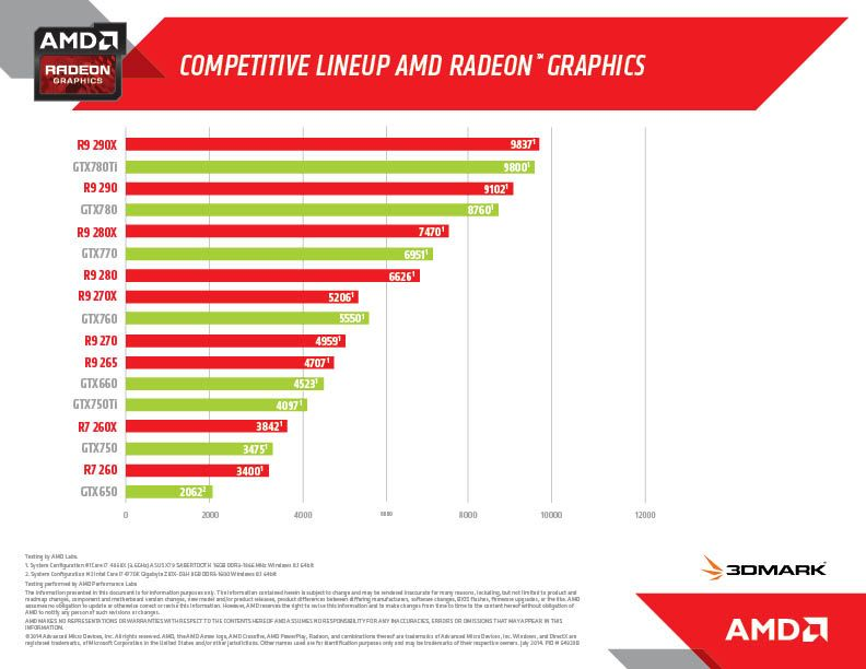Radeon CLU for RT Blog.jpg