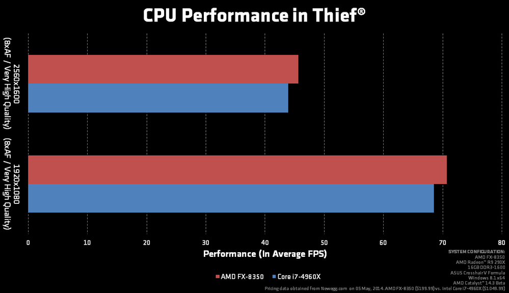 mantle_cpu_prices.png