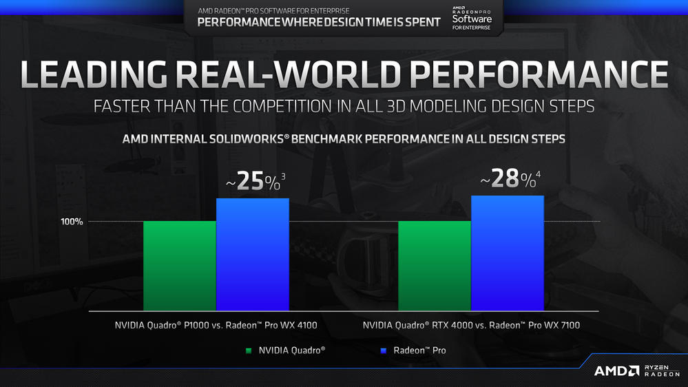 AMD Radeon Pro Software for Enterprise 19.Q2 Real-World Performance.jpg