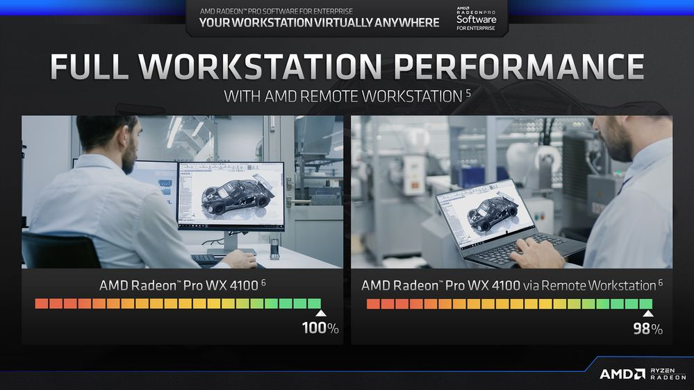 AMD Radeon Pro Software for Enterprise 19.Q2 Remote Workstation.jpg