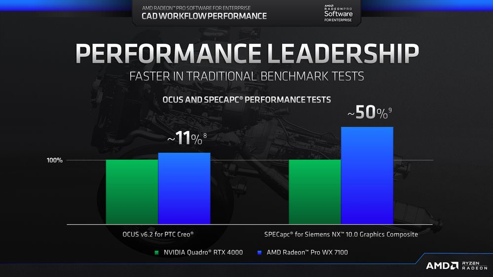 AMD Radeon Pro Software for Enterprise 19.Q2 Performance v2.jpg