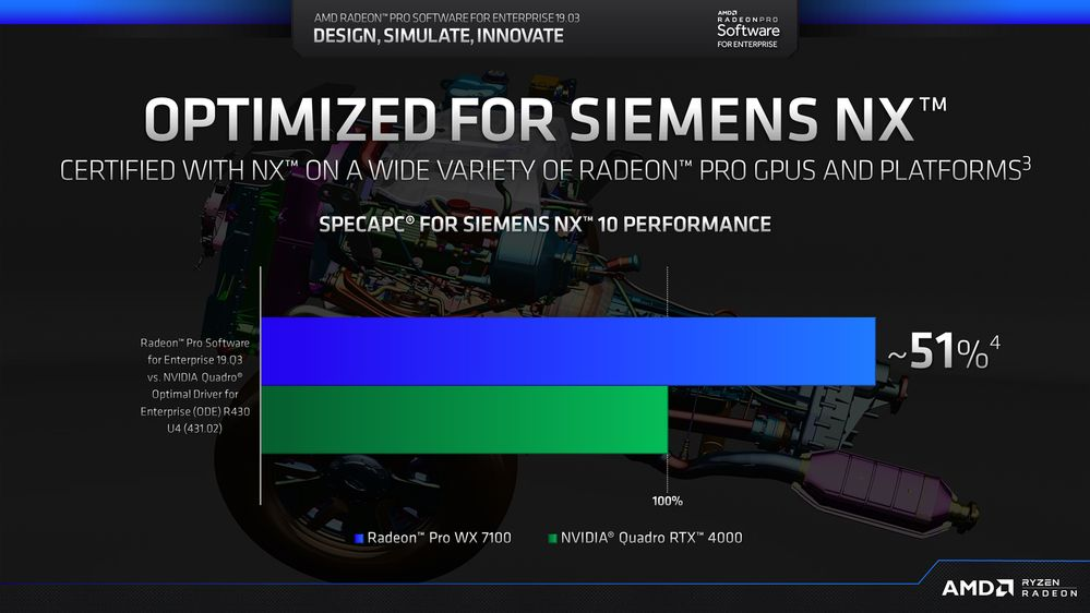 AMD Radeon Pro Software for Enterprise 19.Q3 Siemens NX blog image_1080p.jpg
