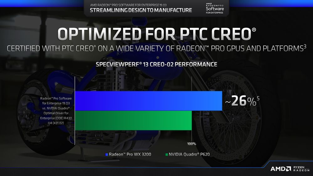 AMD Radeon Pro Software for Enterprise 19.Q3 PTC Creo blog image_1080p.jpg