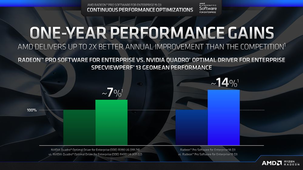 AMD Radeon Pro Software for Enterprise 19.Q3 annual performance blog image_1080p.jpg