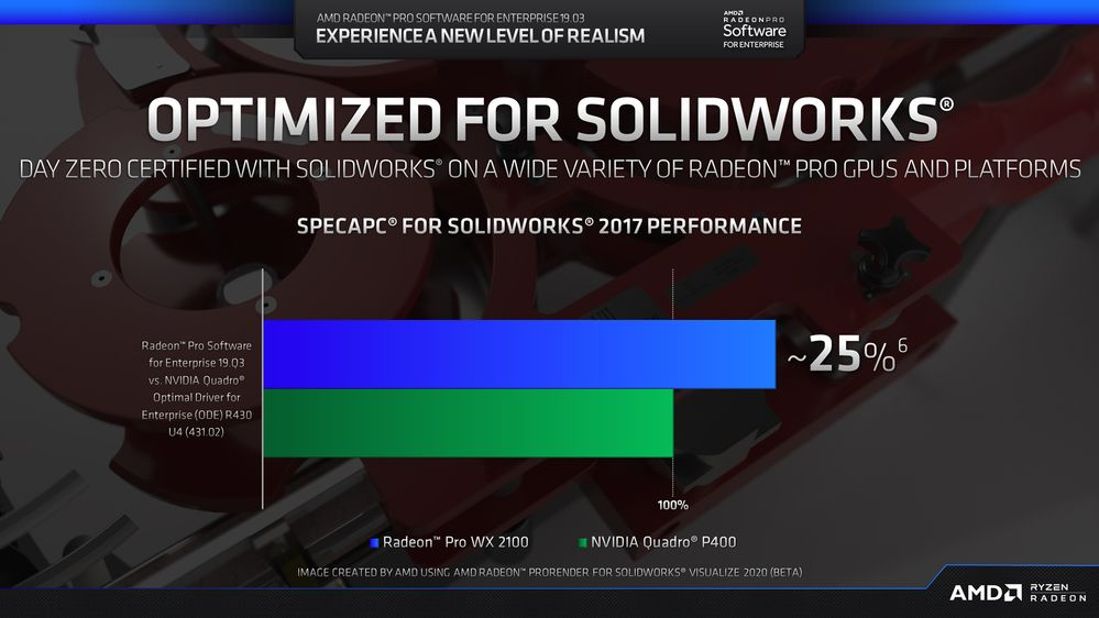 AMD Radeon Pro Software for Enterprise 19.Q3 SOLIDWORKS blog image_1080p.jpg