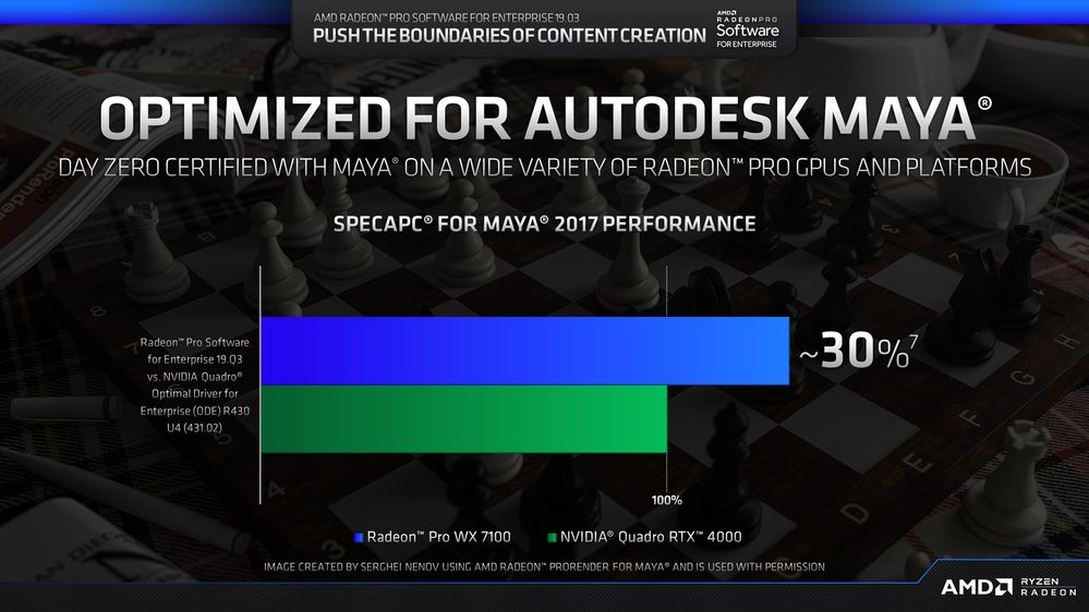 AMD Radeon Pro Software for Enterprise 19.Q3 Maya blog image_1080p.jpg