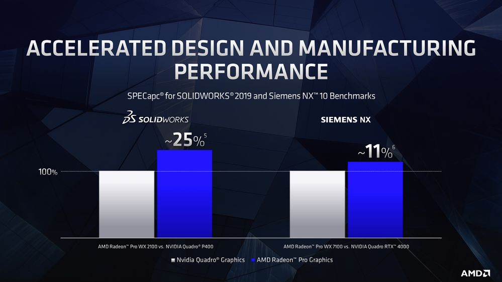 Radeon Pro Software 19.Q4 D&M Performance.jpg