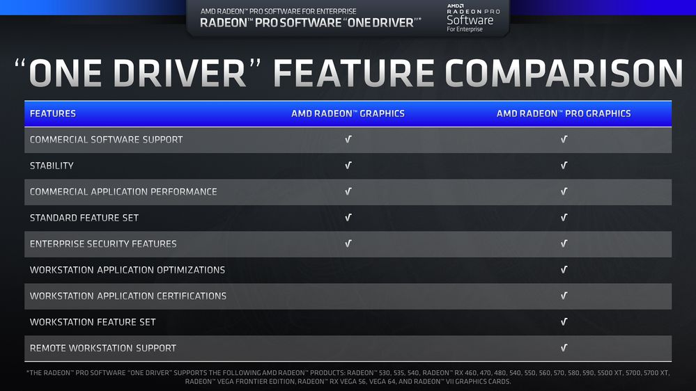 Radeon Pro Software 20.Q1 One Driver.jpg