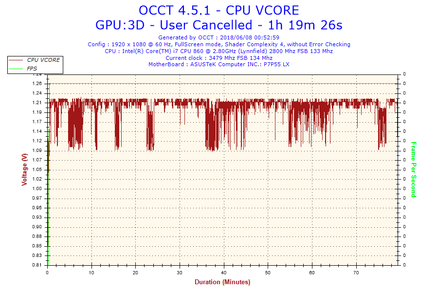 2018-06-08-00h52-Voltage-CPU VCORE.png