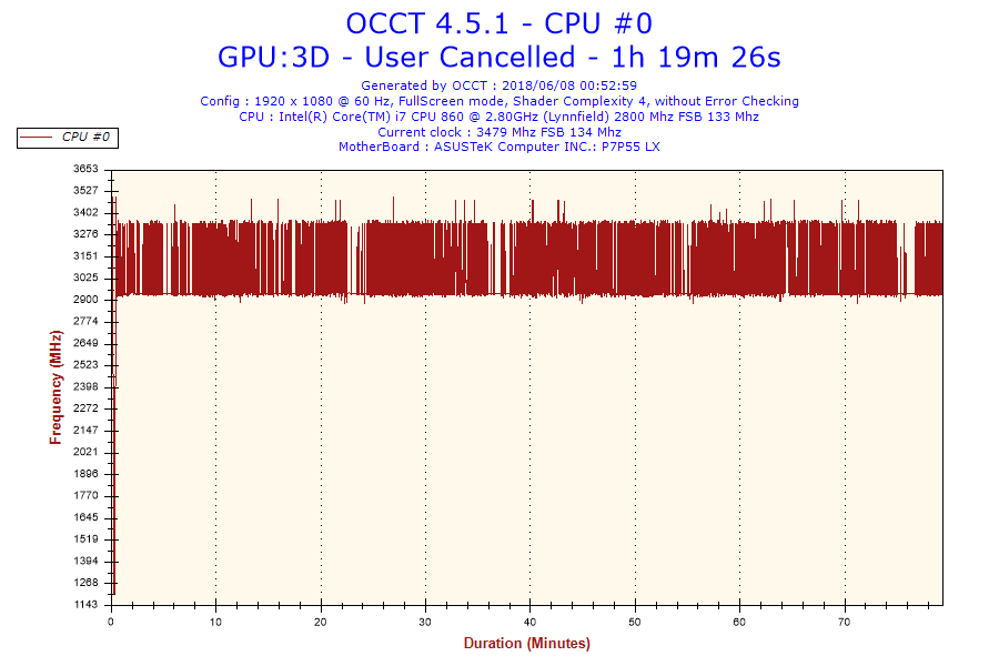 2018-06-08-00h52-Frequency-CPU #0.png