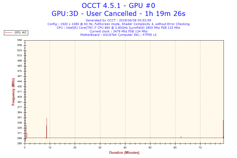 2018-06-08-00h52-Frequency-GPU #0.png