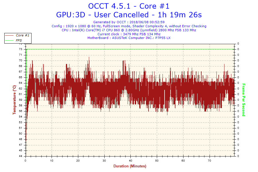 2018-06-08-00h52-Temperature-Core #1.png