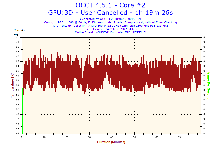 2018-06-08-00h52-Temperature-Core #2.png